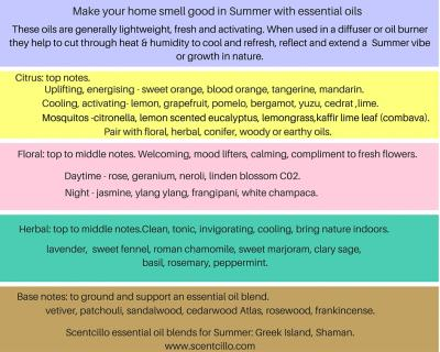 Essential oils for Summer chart